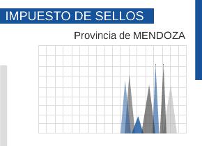 Mendoza fija la valuación mínima 2021 para impuesto de sellos