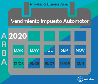 Provincia de Bs.As. Calendario de vencimientos del impuesto automotor